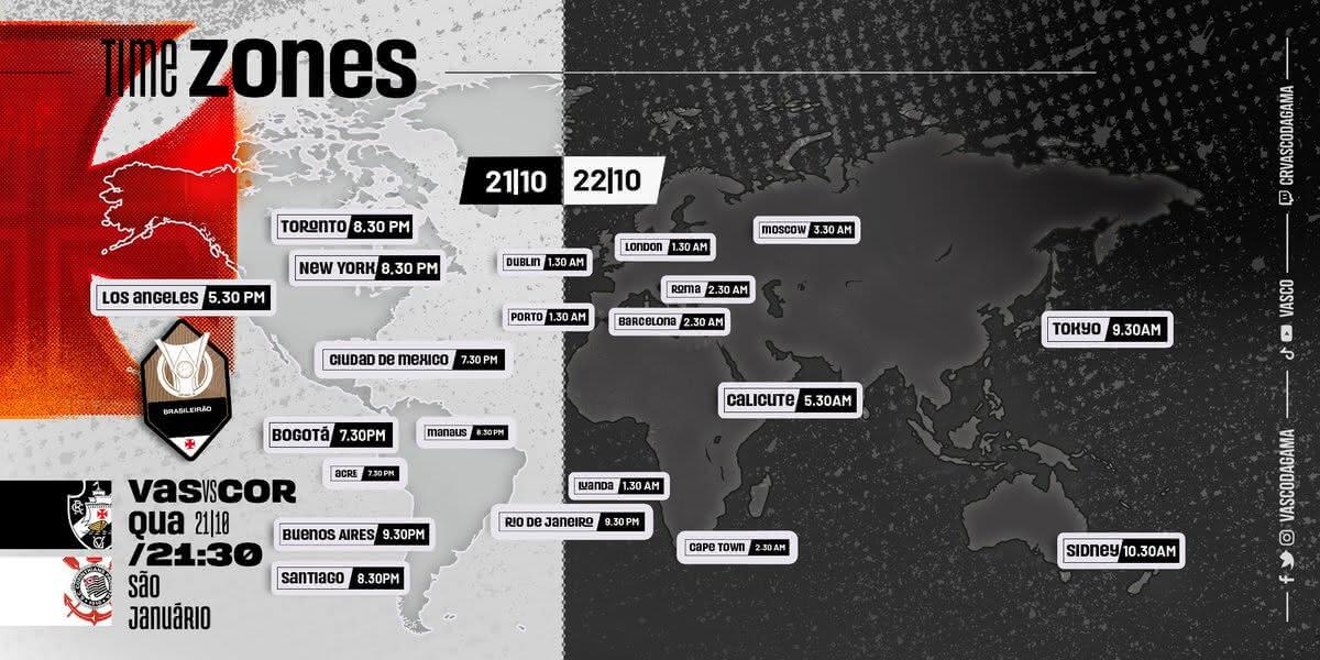 Time Zones Vasco x Corinthians