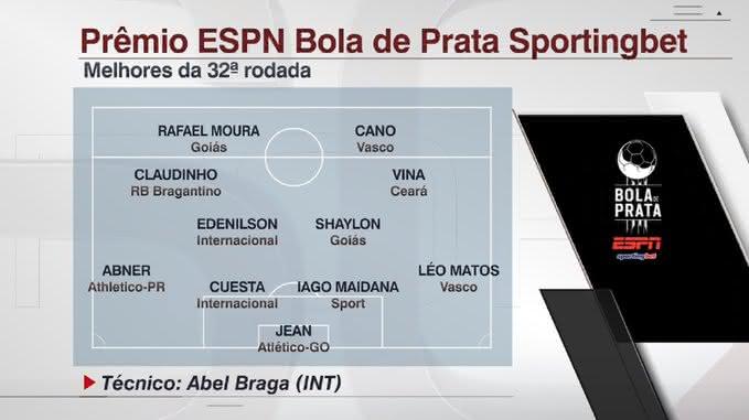 Seleção Bola de Prata ESPN