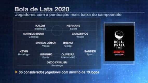 Seleção Bola de Lata 2020