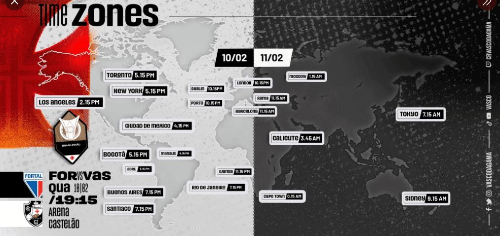 Time Zones de Vasco e Fortaleza
